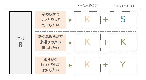 コタアイケア-タイプ8